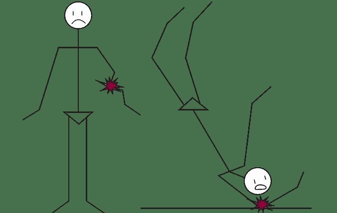 Traumad ja sporditraumade taastusravi - venitused, nikastused, vigastused